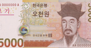 Cost of studying and living in South Korea